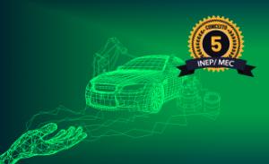 MBI em Indústria Automotiva 4.0